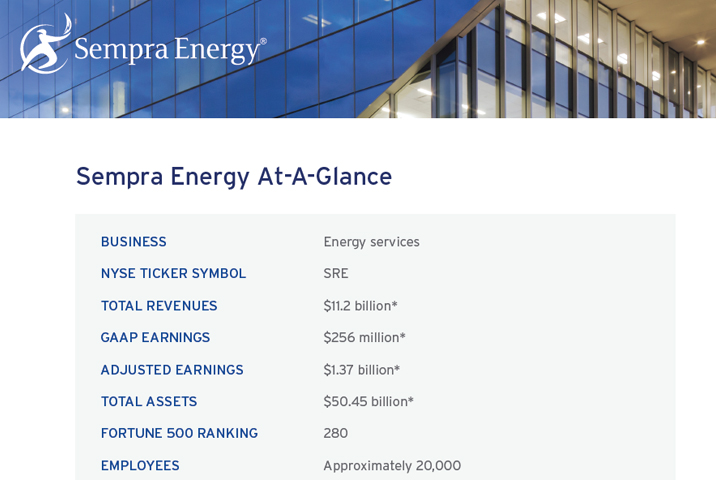 Sempra Energy Fact Sheet