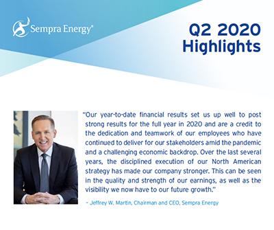 Q2 2020 infographic thumb