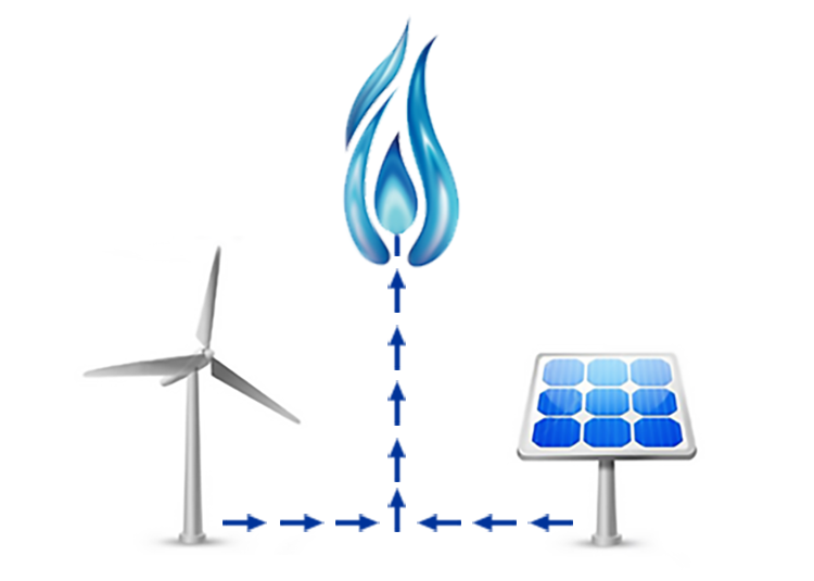 Illustration depicting the process of converting renewable energy into gas